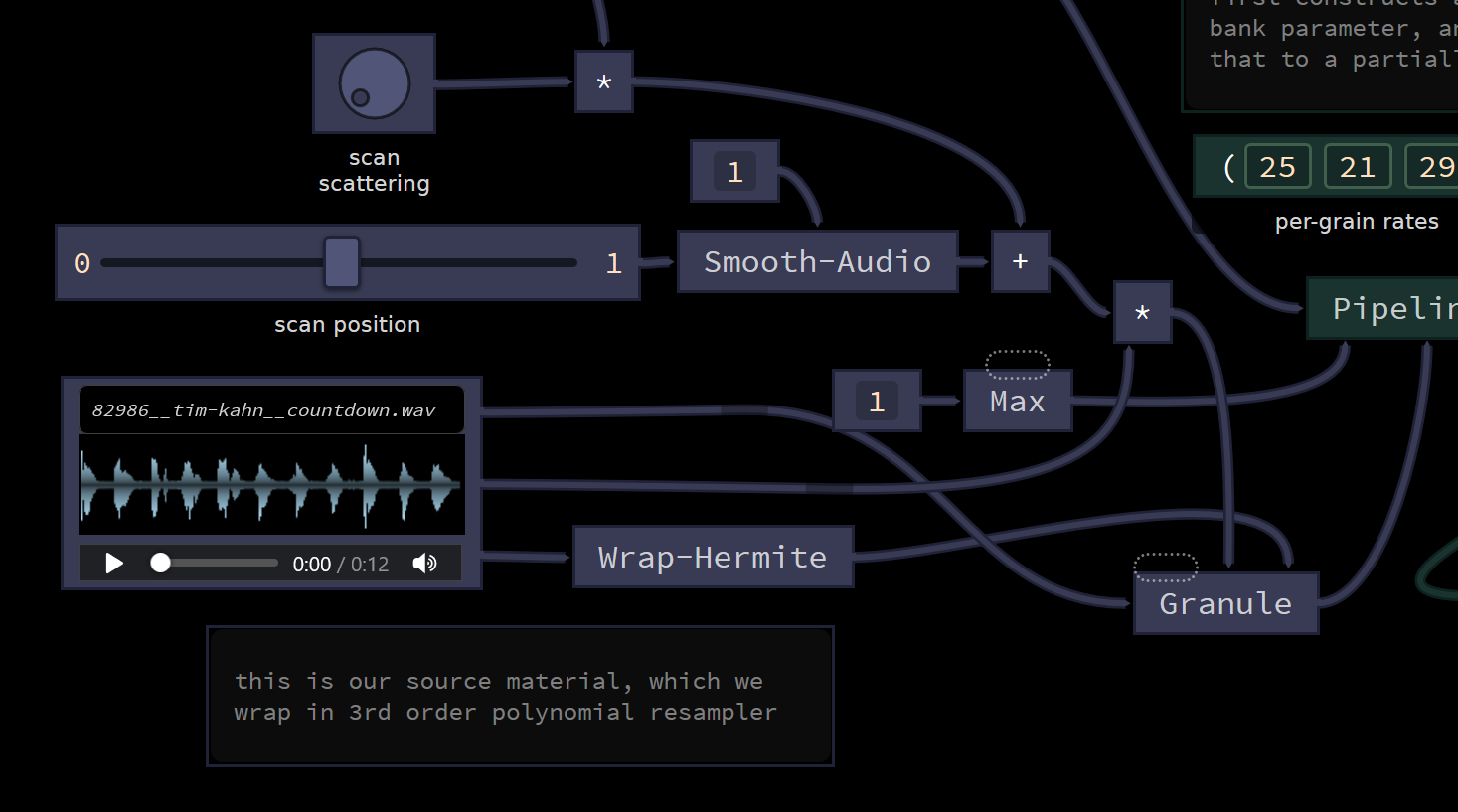 Extract from the granular synthesis patch